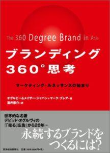 ブランディング360度思考