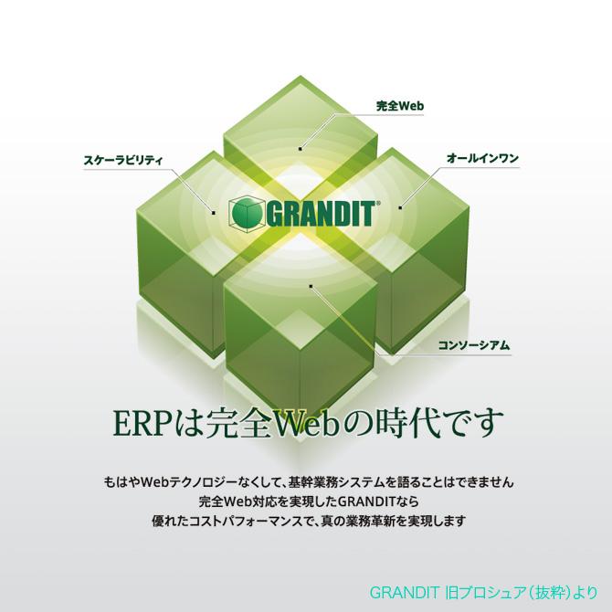 グランディットのブランドマーケティング
